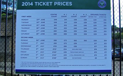 Wimbledon tickets prices
